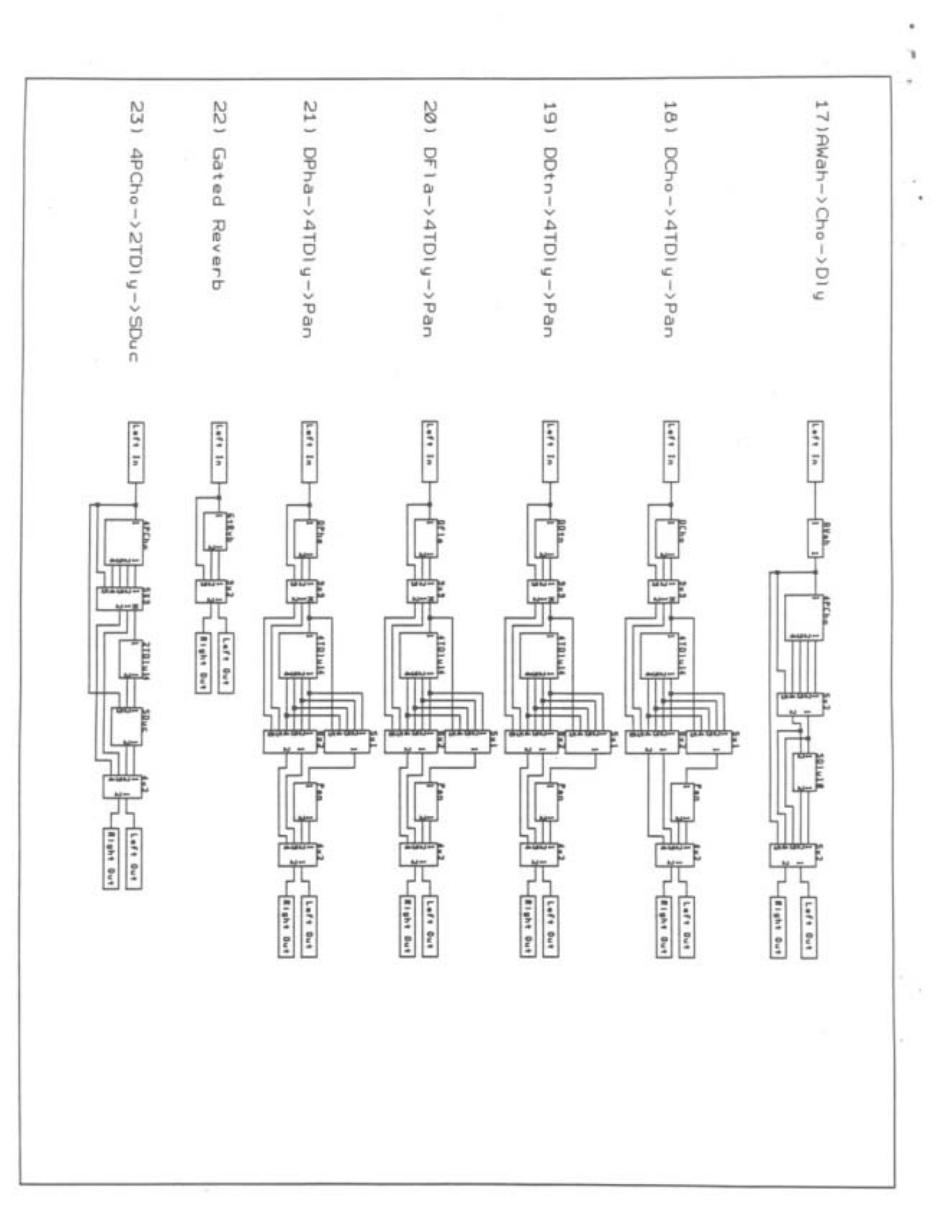 LEGENDII Digi Tech Legend II Owner's Manual