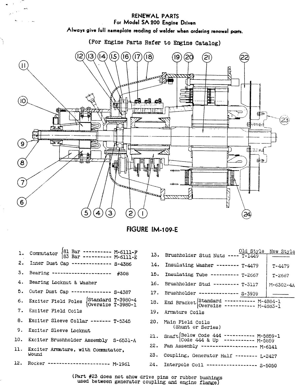 Lincoln Sa 200 Parts