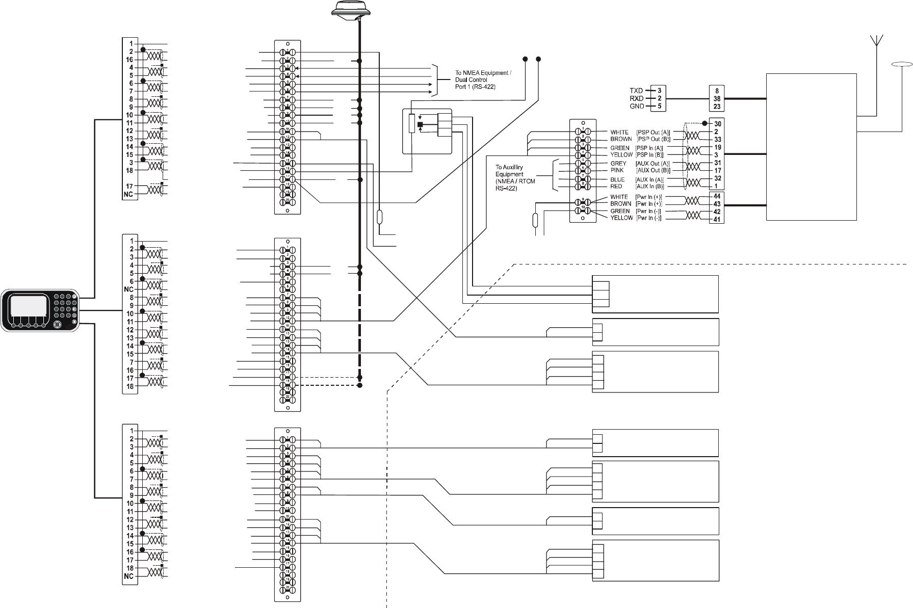 MX420_frntcvr_navico.p65 SMART 727027 MX420 Install Manual