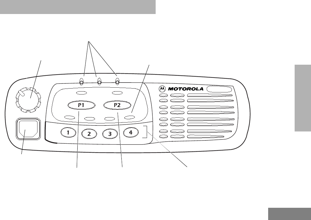 Pro3100_mobile Manual Motorola Pro 3100 Esp
