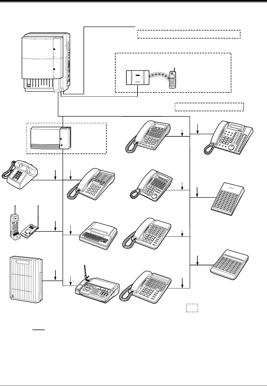 PDF Panasonic KX TD1232 Installation
