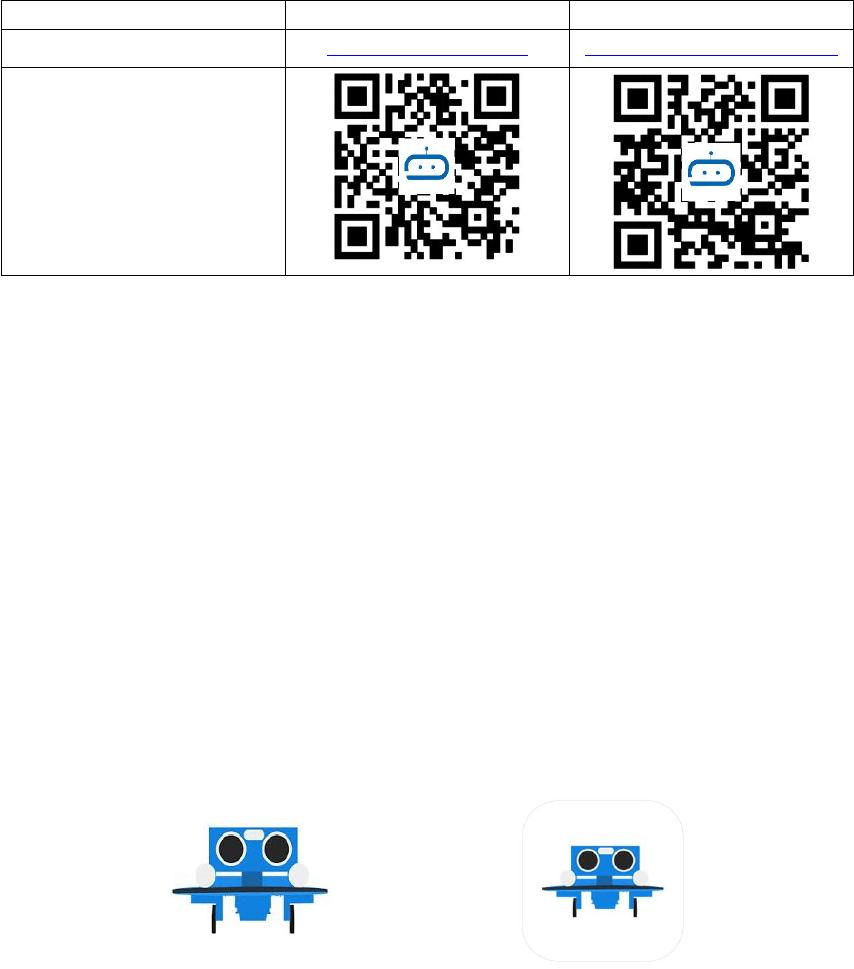Qbot User Manual