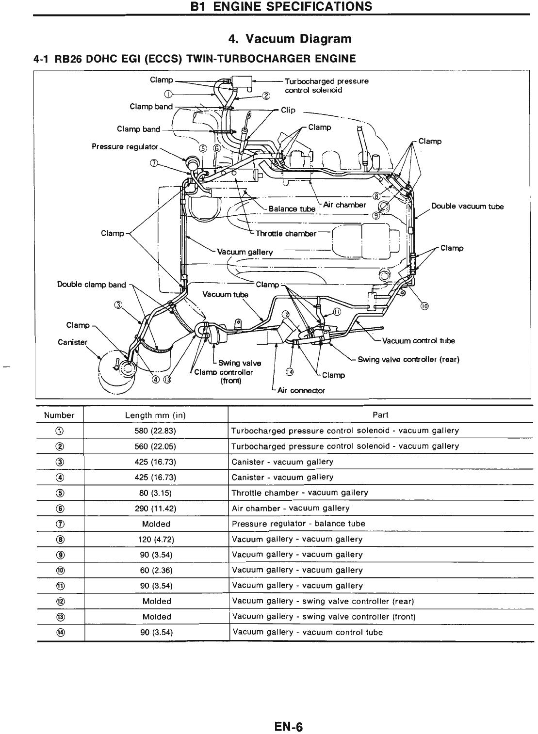 Rb26dett Engine Wiring Diagram
