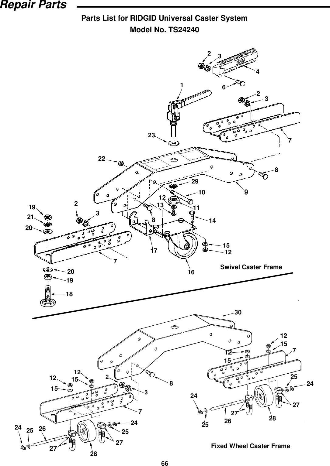 Ridgid Ts2424 Parts Manual