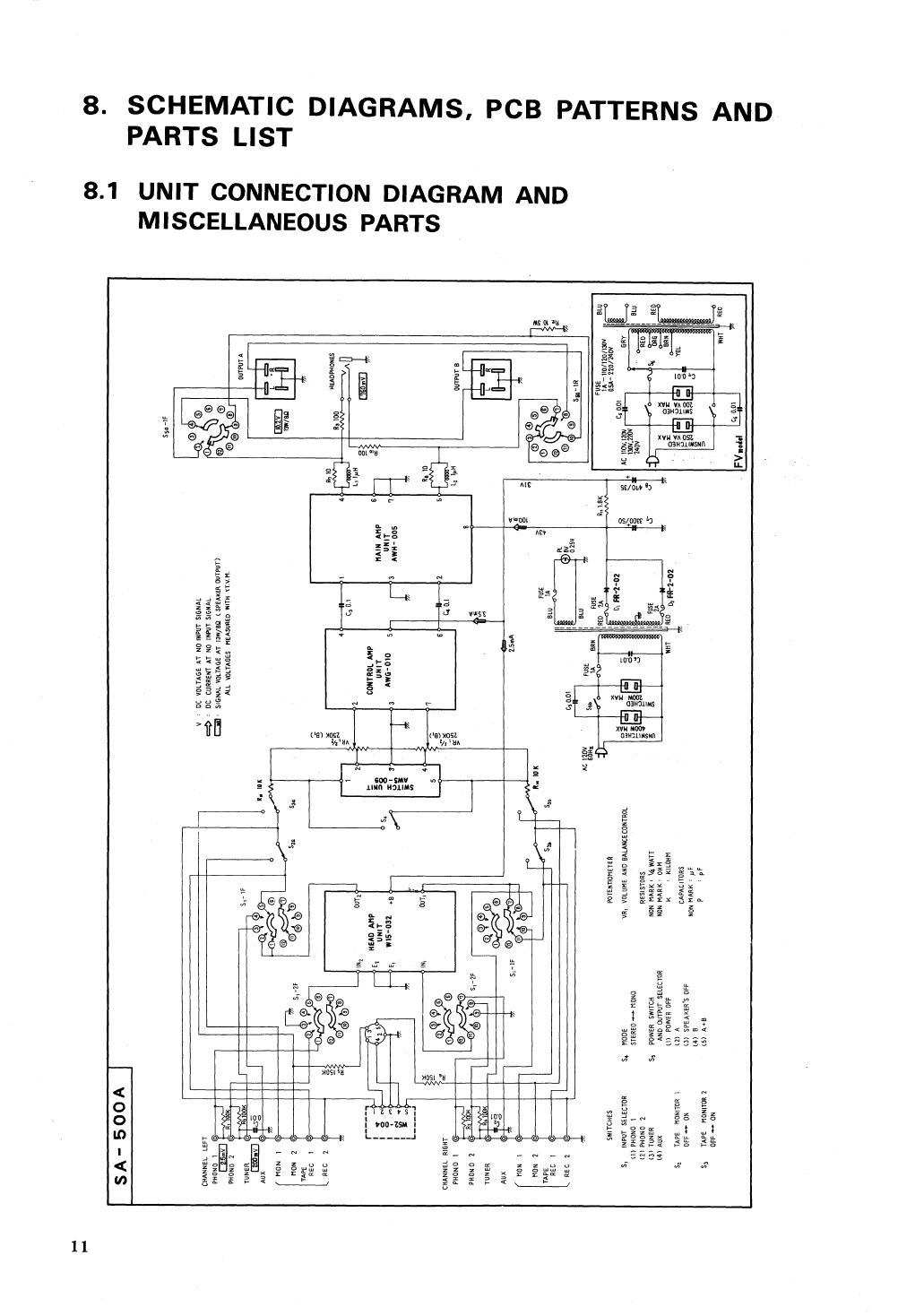 Pioneer SA 500A Integrated Amplifier Service Manual (7 X