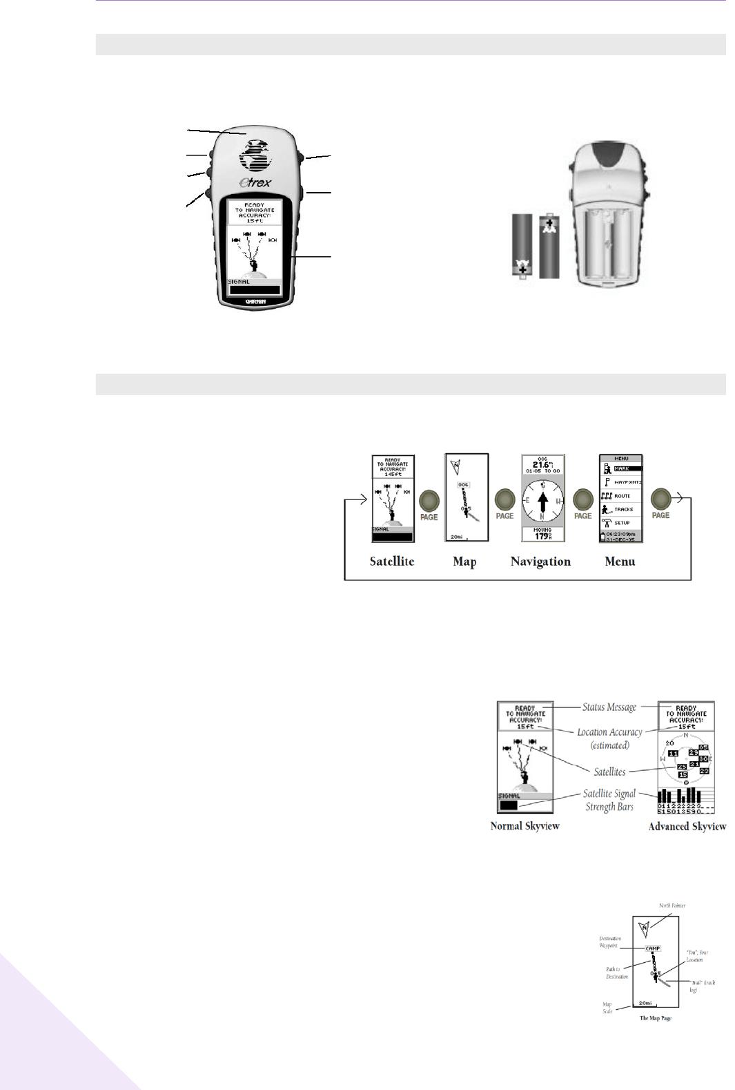 SARA Implementation Guide Eng