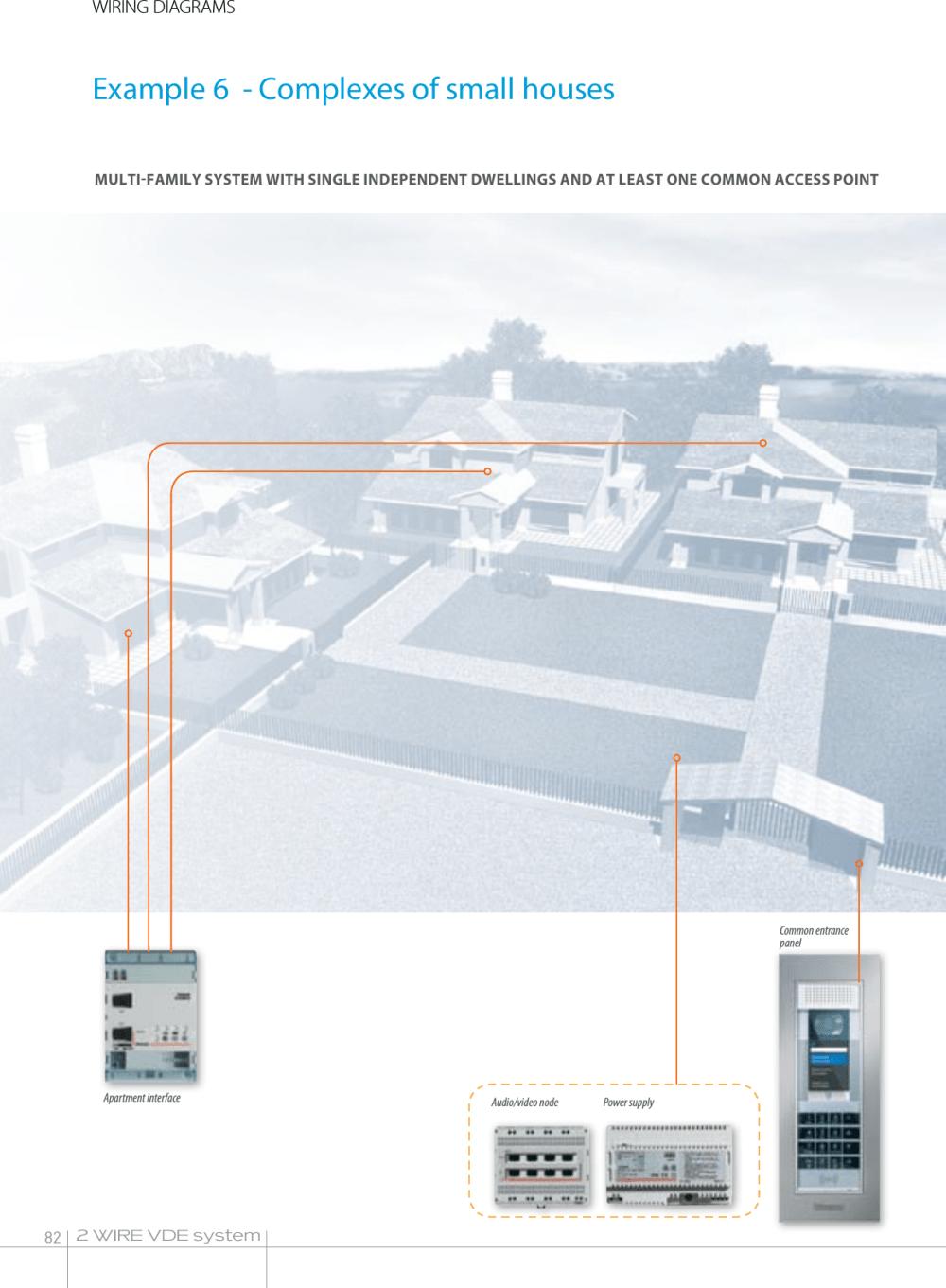medium resolution of single node wiring diagram