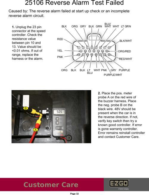 small resolution of ezgo resistor wiring diagram
