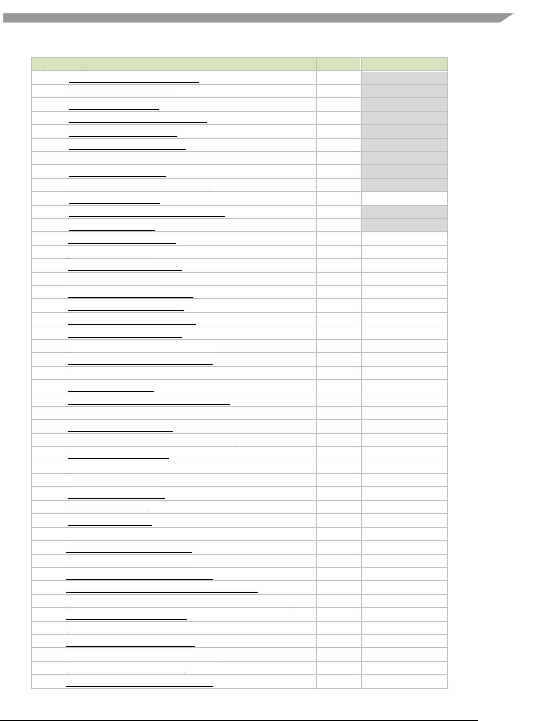 I.MX Graphics User's Guide User's