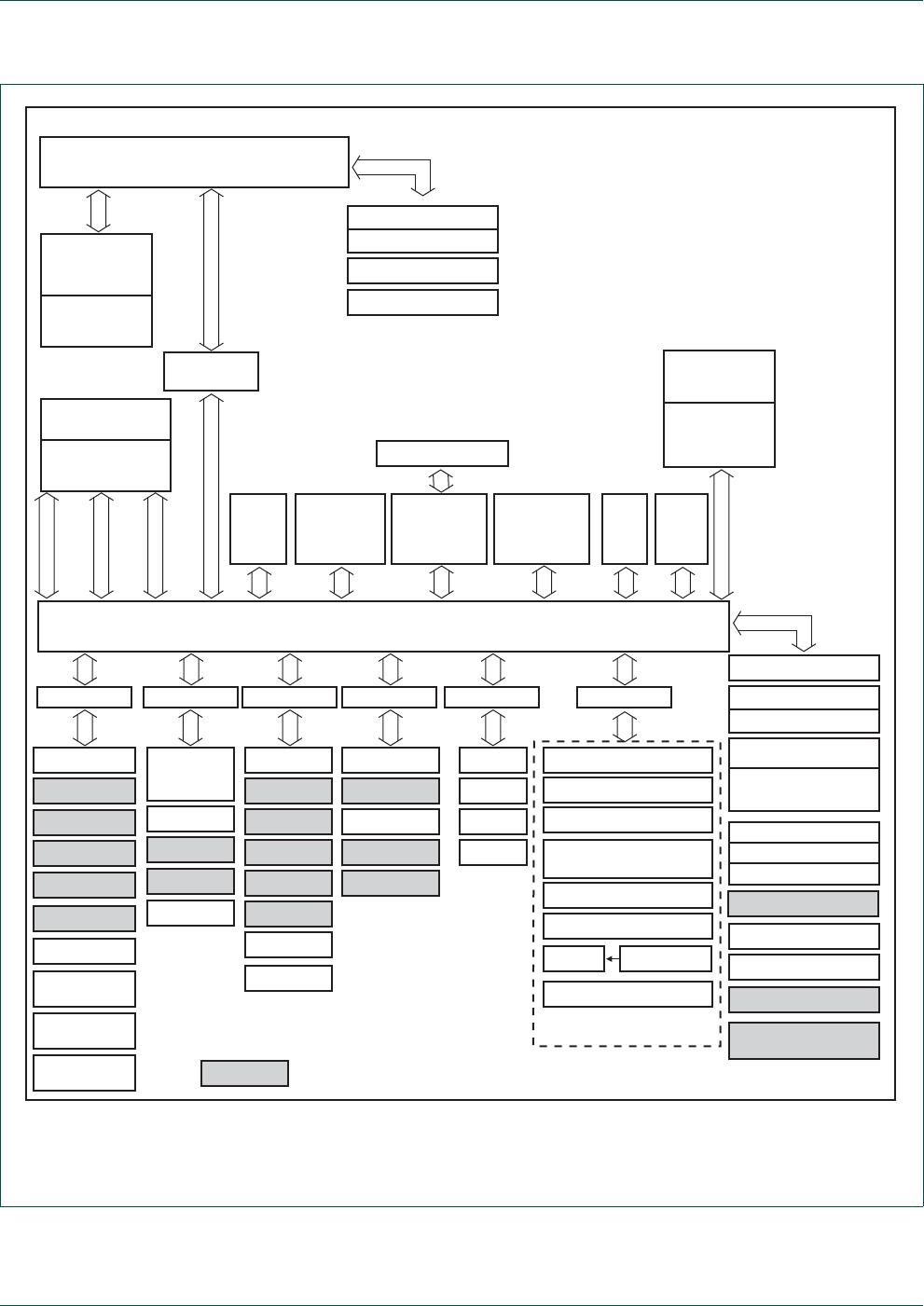 LPC43xx_LPC43Sxx User Manual Lpc43xx