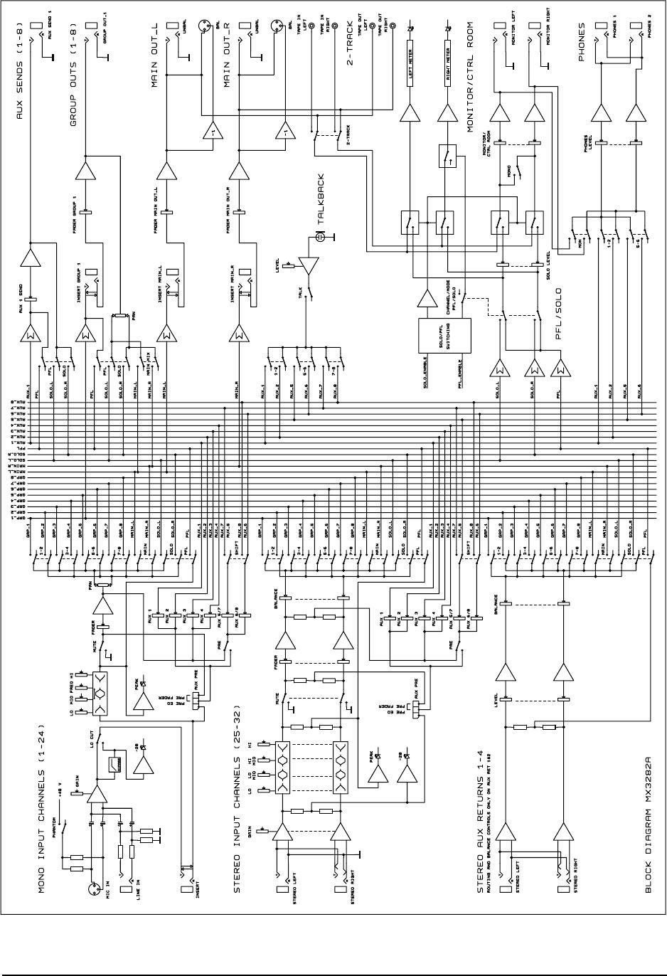 EURODESK MX3282A Behringer Specification Sheet P0029 S En