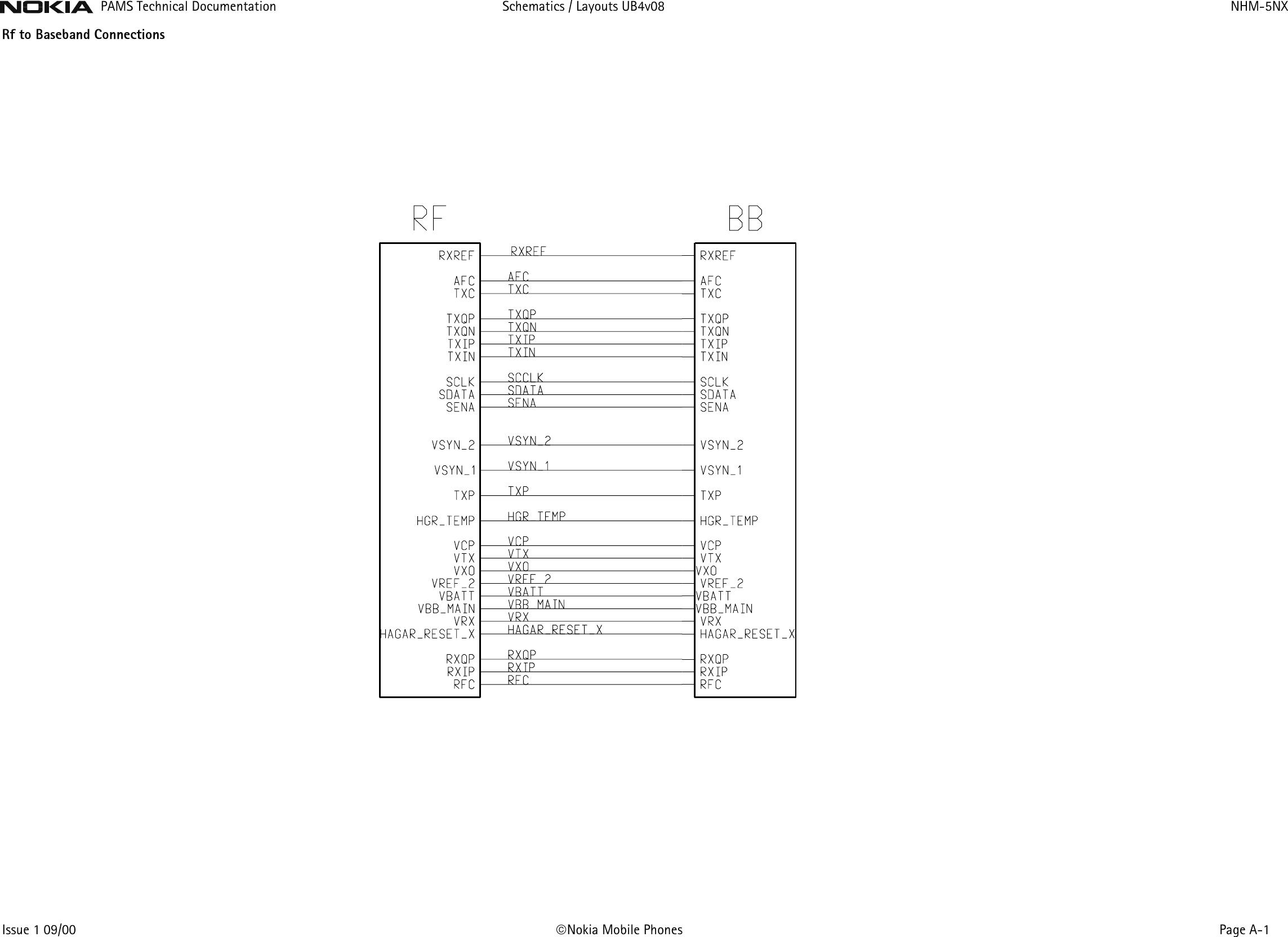 Bestseller: Nokia 3310 Manual