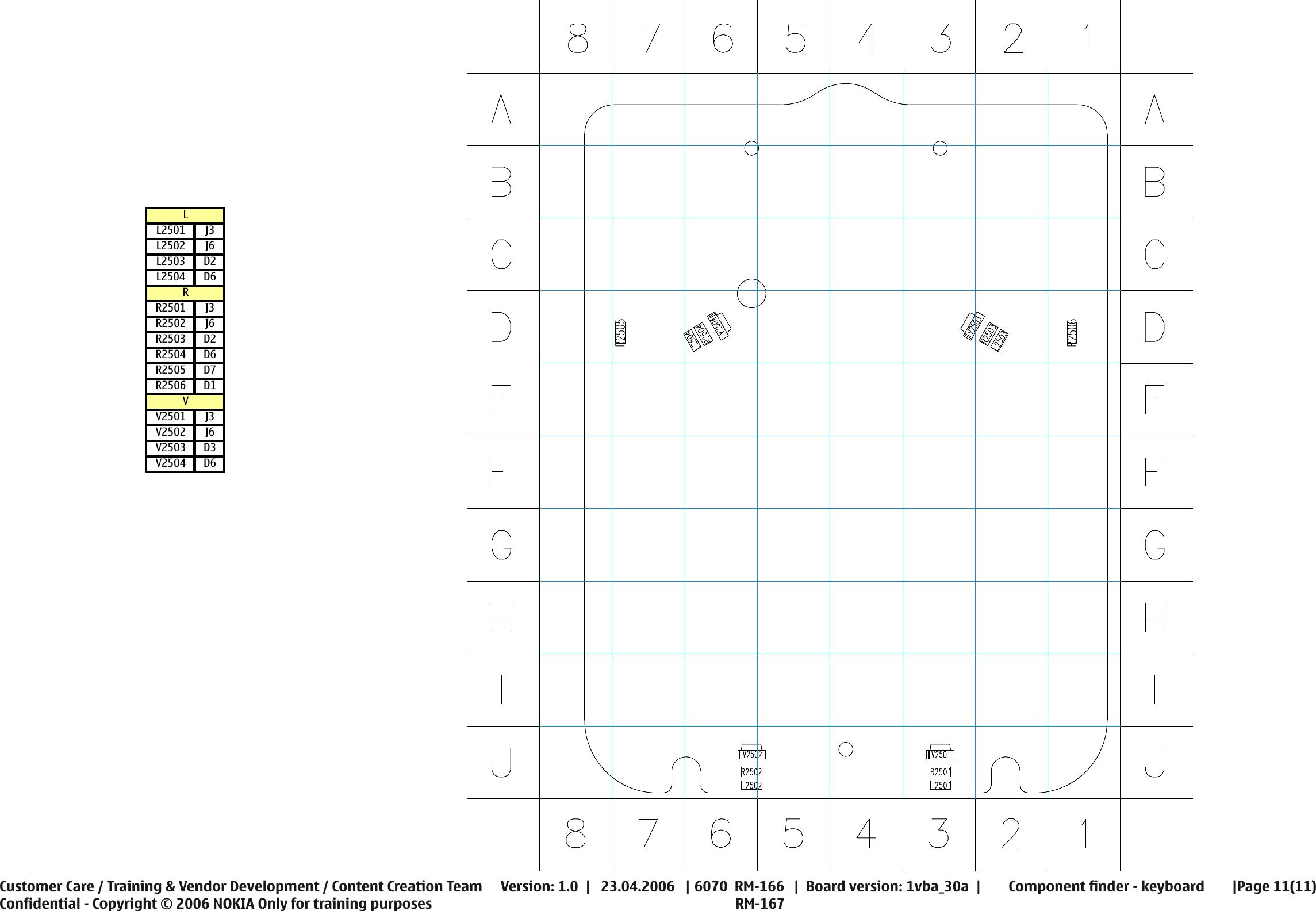 Nokia 6070 Rm 166,rm 167 Service Schematics