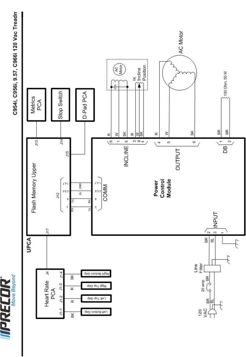 Treadmill Motor Wiring Diagram Testing Procedures