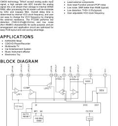 cd player block diagram [ 1108 x 1507 Pixel ]