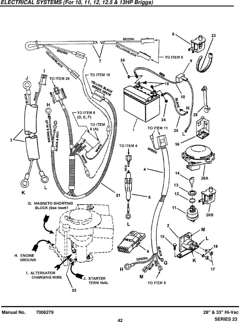 medium resolution of brigg engine wiring