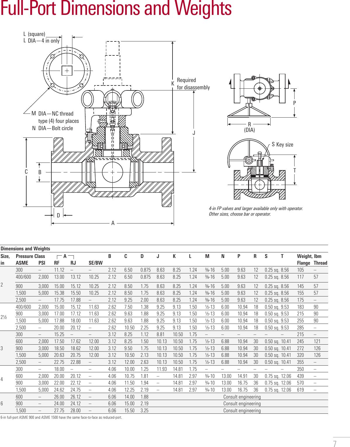 TEXSTEAM Super G Plug Valves Brochure