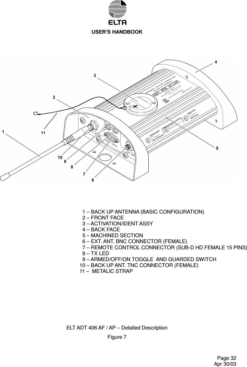 ELTA ADT406 ELT 406 MHz (Emergency Locator Transmitter