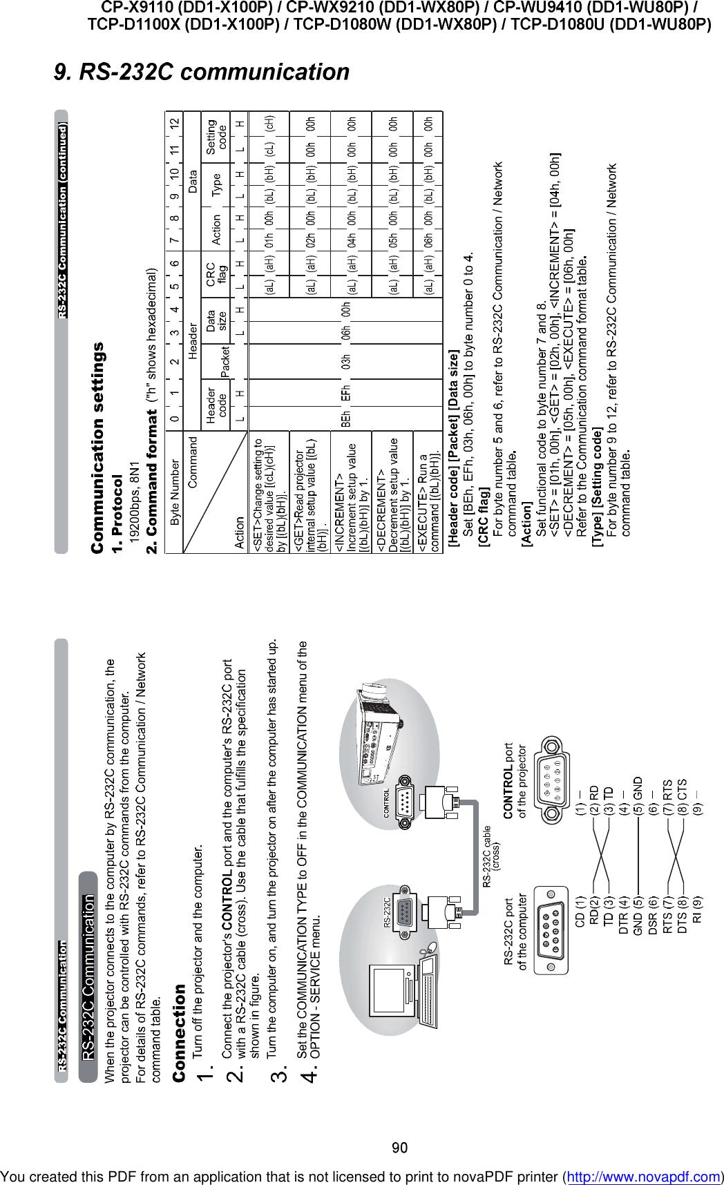 (SERVICE MANUAL)YK0691E_CP X9110_WX9210_WU9410 CP X9110