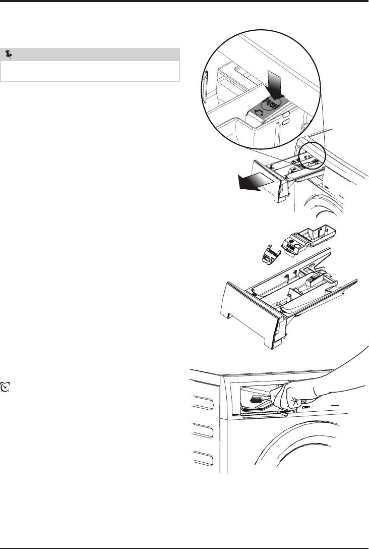 Electrolux EFLS210TIS00 User Manual WASHER Manuals And
