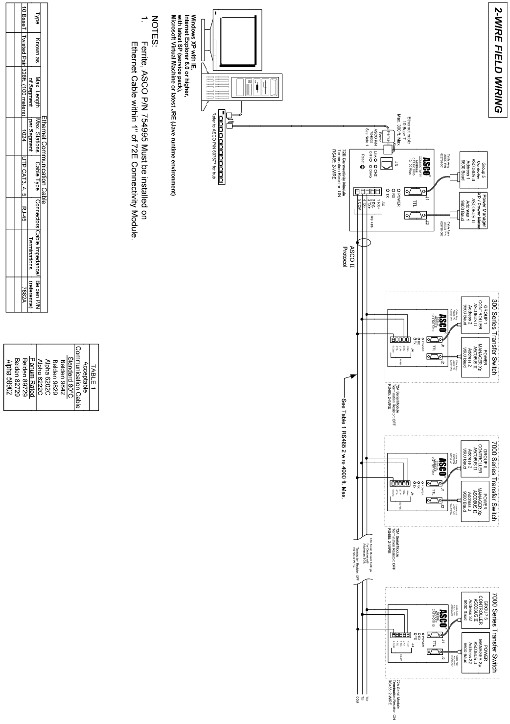 hight resolution of rs485 2 wire wiring diagram
