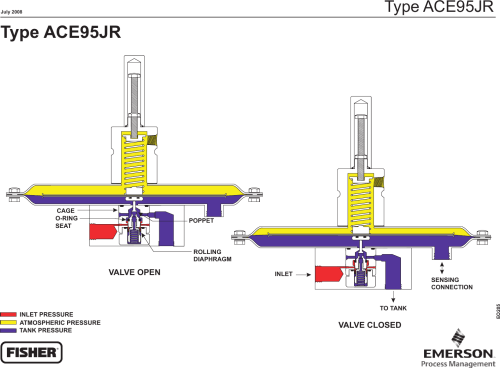 small resolution of emerson ace95jr tank blanketing valve drawings and schematics eo205 ace95jr schematic lr