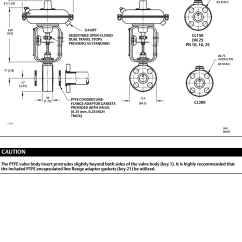 Fisher Dvc Wiring Diagram Interconnected Smoke Alarms Uk Dvc6200 Blaspheme A Light For 2003 Ford