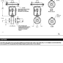 Dvc6200 Sis Wiring Diagram Keypad Blaspheme A Light For 2003 Ford