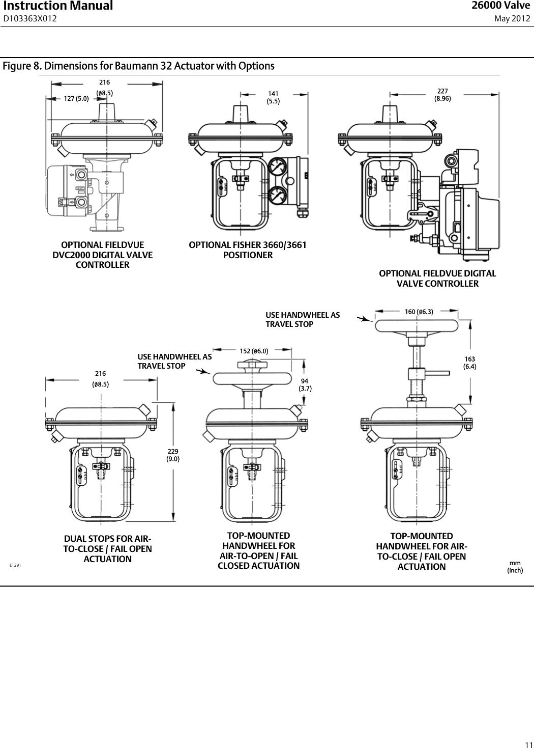 Emerson Fisher Baumann 26000 Instruction Manual