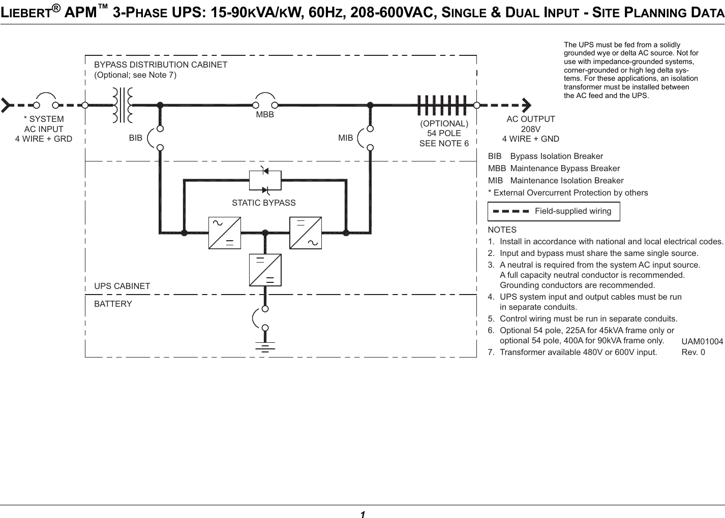 hight resolution of corner grounded deltum transformer wiring diagram of a