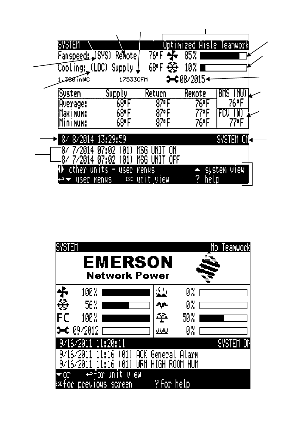 Emerson Liebert Icom Users Manual