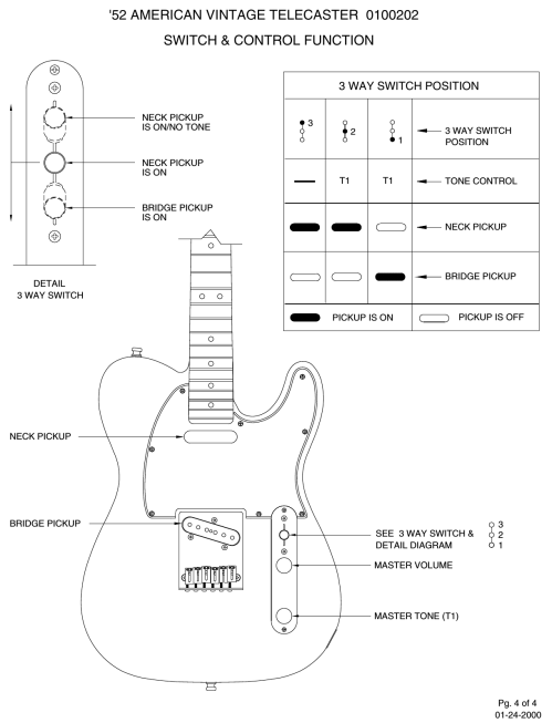 small resolution of 52 telecaster wiring diagram 3 way