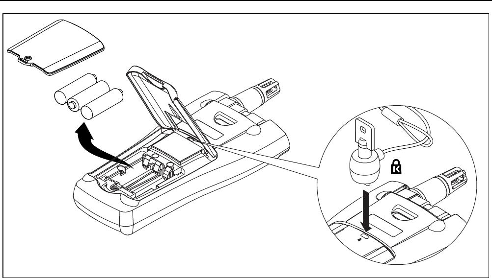 Fluke 975V Airmeter Users Manual