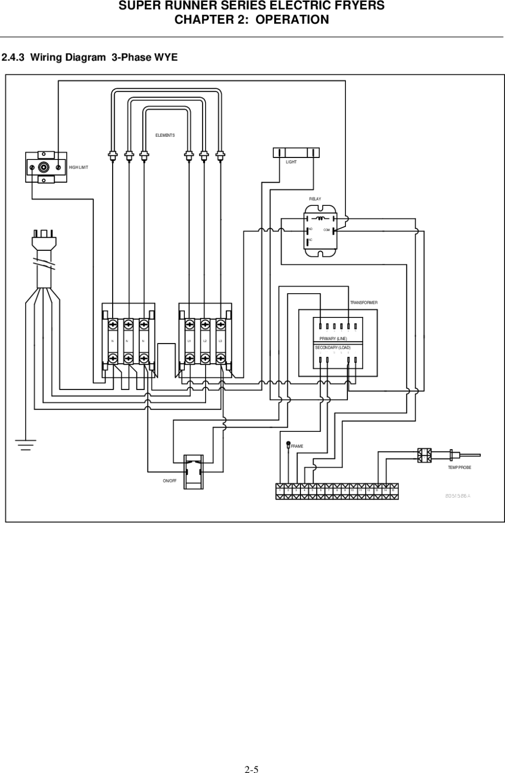 medium resolution of frymaster wiring diagram wiring diagrams wni frymaster wiring diagram frymaster wiring diagram