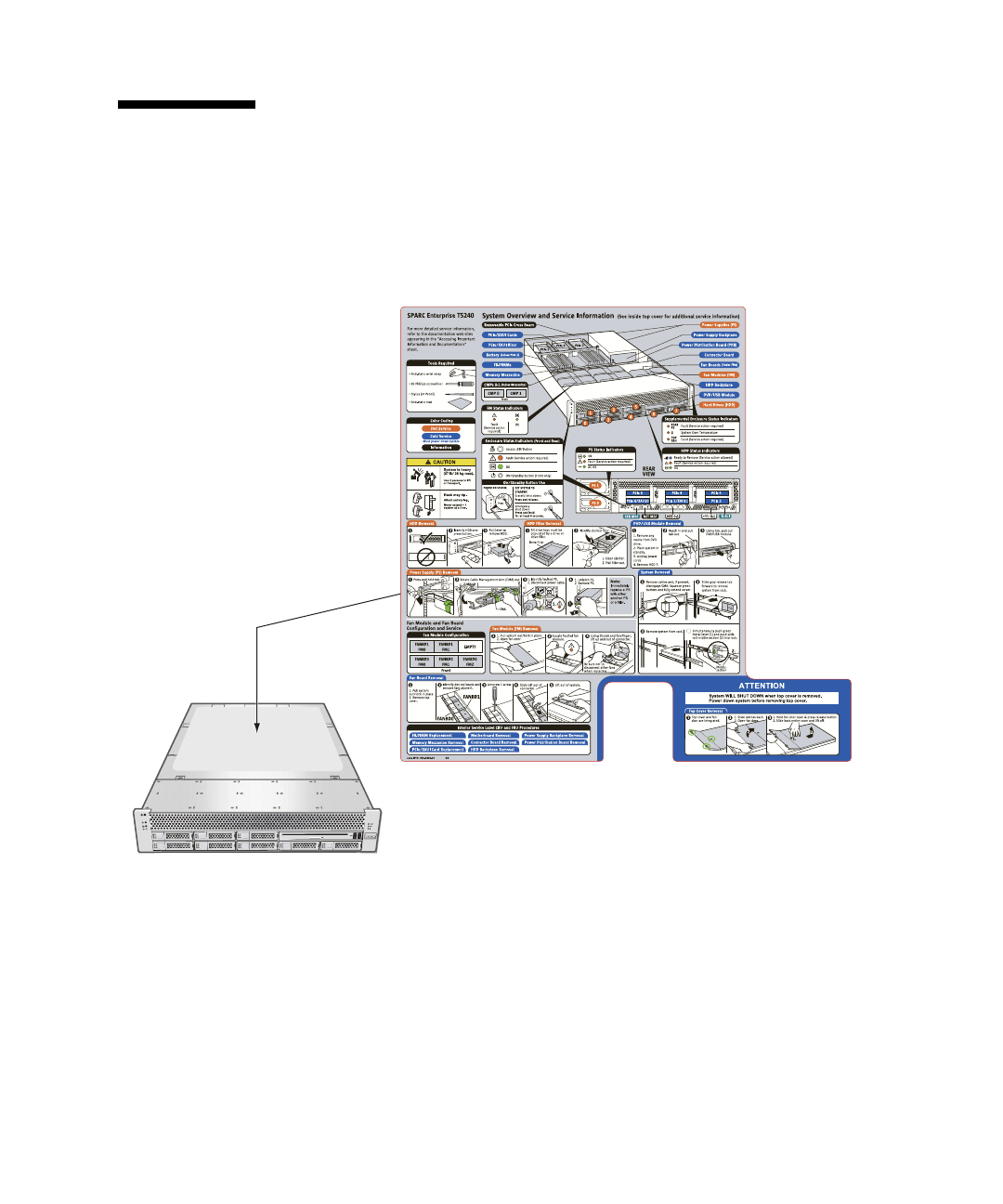 Fujitsu Sparc T5220 Users Manual Enterprise T5120 And