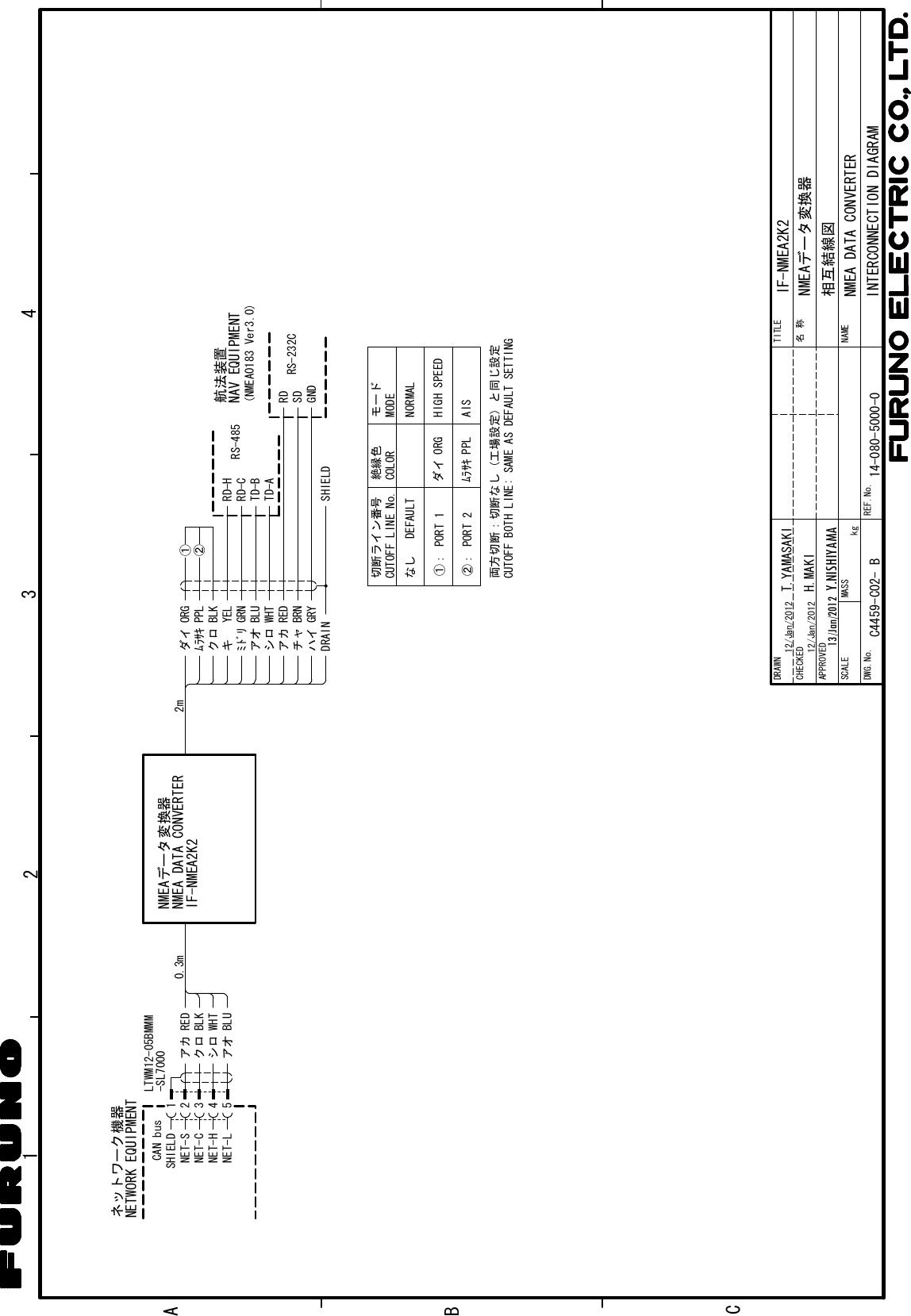 Furuno If Nmea2K2 Installation Instructions
