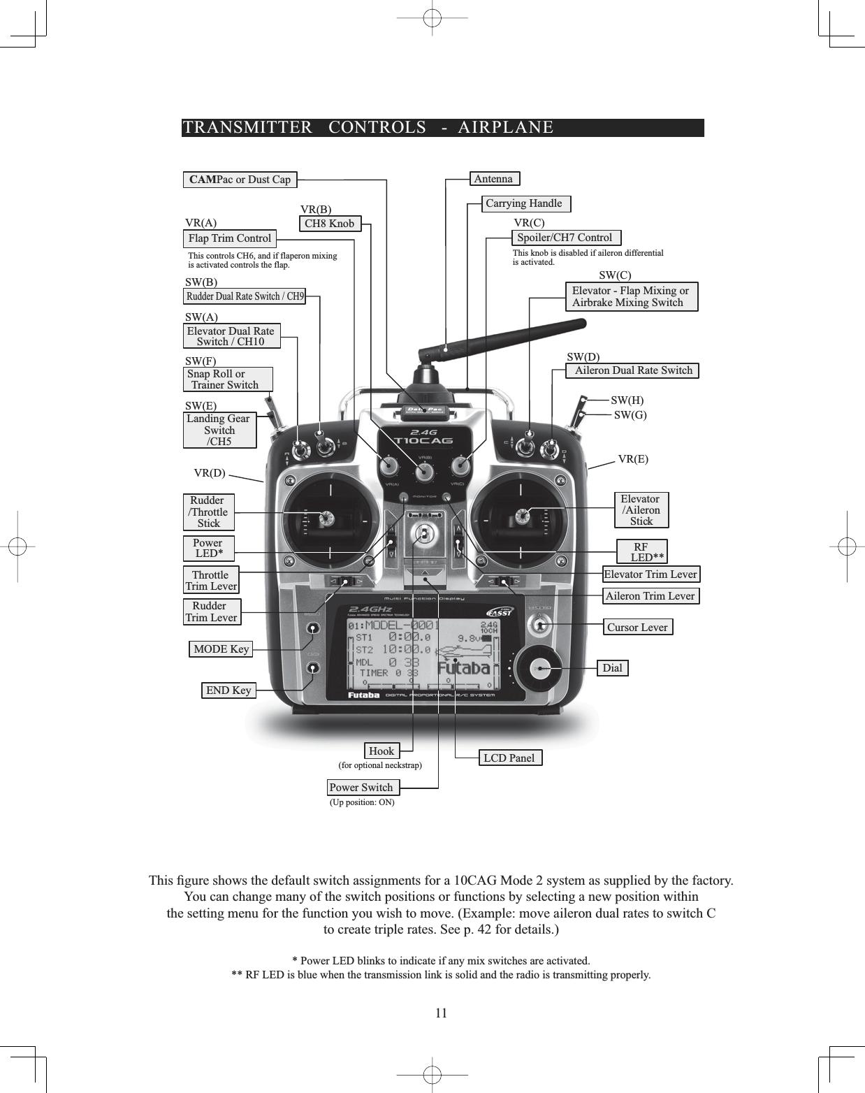 Futaba T10CG-24G Radio Control(Transmitter) User Manual