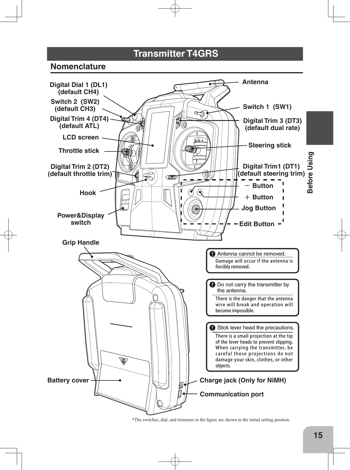 Futaba T4GRS-24G Radio Control User Manual Part 1
