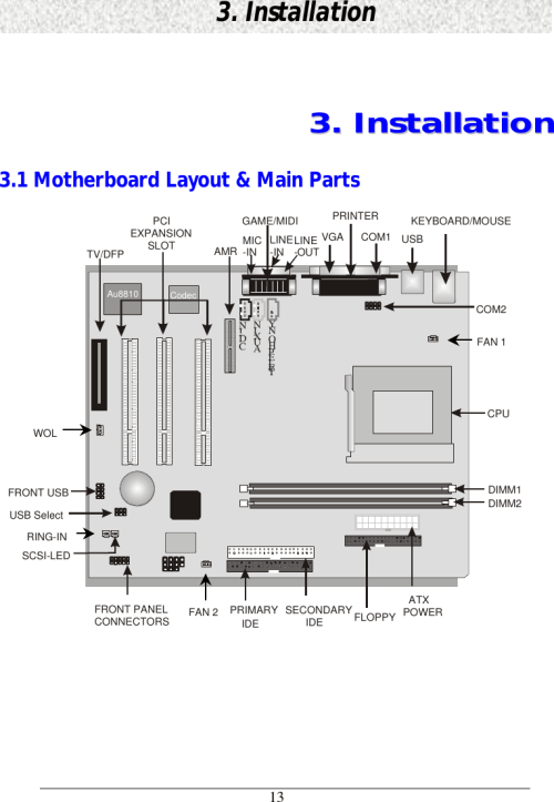 small resolution of atx motherboard diagram 3 data schematic diagram atx motherboard diagram labeled puter motherboard layout diagram free