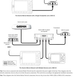 garmin gp wiring diagram [ 1125 x 1389 Pixel ]