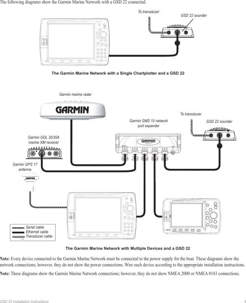 small resolution of garmin gp wiring diagram