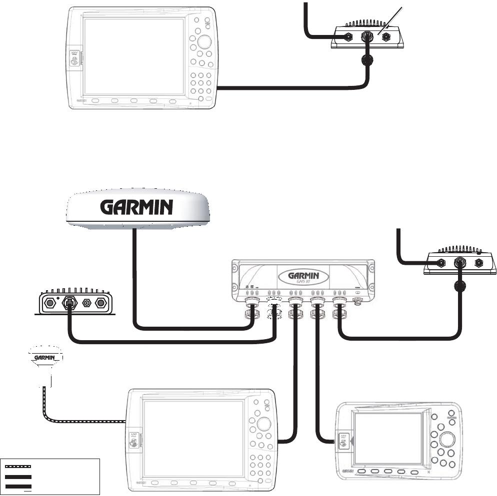 Garmin 258 M Gsd 22 Manual Installation Instructions