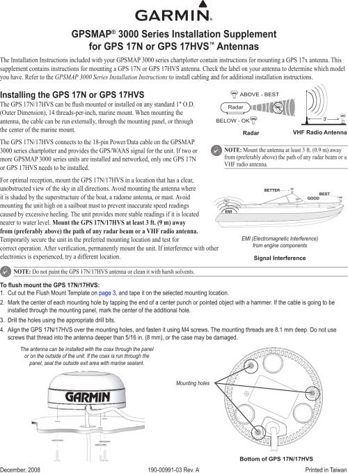 small resolution of garmin 3205 wiring diagram