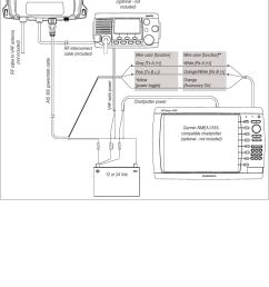 page 3 of 8 garmin garmin ais 300 users manual  [ 1091 x 1622 Pixel ]