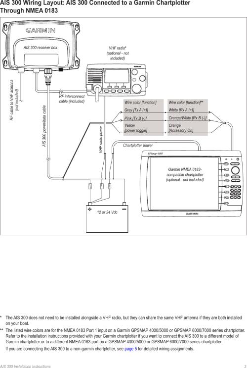 small resolution of page 3 of 8 garmin garmin ais 300 users manual