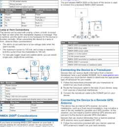 page 4 of 6 garmin garmin gpsmap 547xs installation instructions  [ 1096 x 1536 Pixel ]