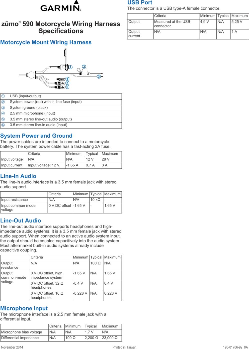 medium resolution of garmin wiring harnes