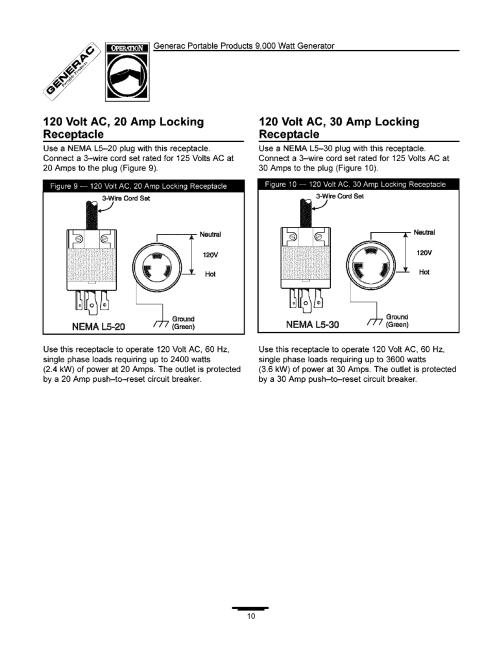 small resolution of generacportableproducts9 000wattgenerator 120 volt ac 20 amp locking receptacle