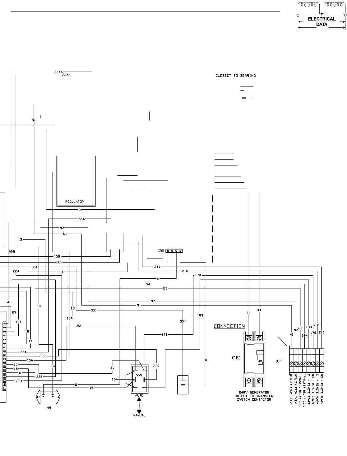 Whole House Generator Wiring Diagram