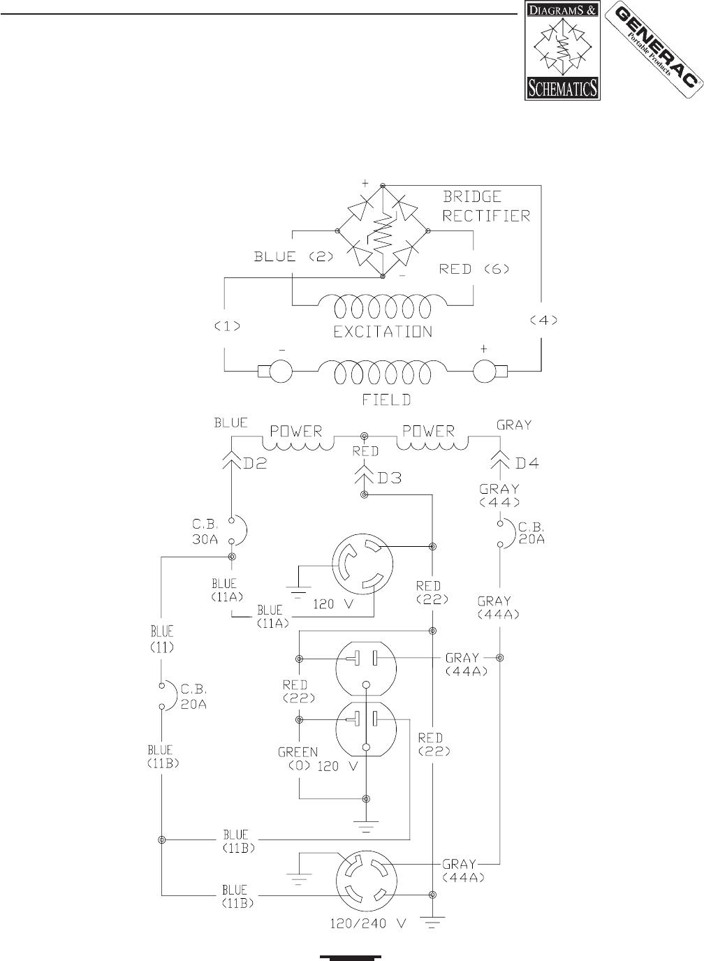 Generac Pp5000T Users Manual 1306_0en2